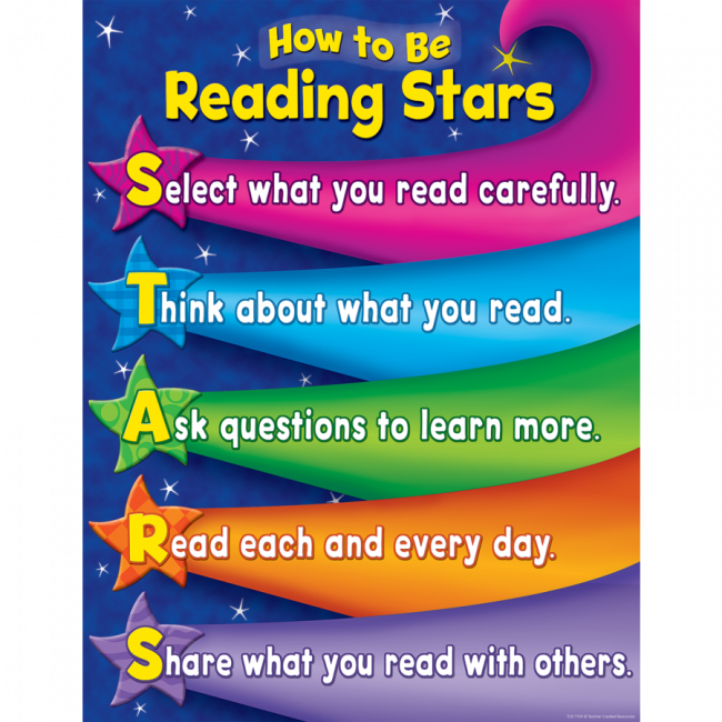 How to Be Reading Stars Classroom Poster