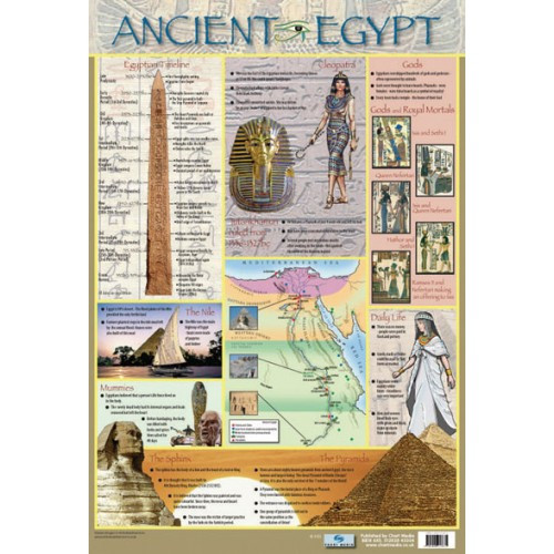 Educational Posters For Children Ancient Egypt Chart Poster