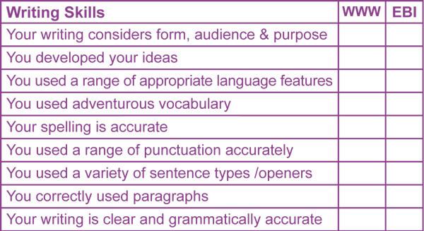 ks3 writing assessment
