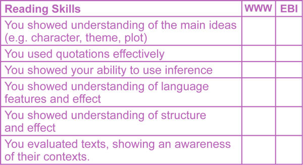 Teacher Stamp Reading Skills Assessment Stamp Ks3