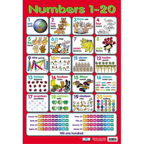 School Educational Posters Numbers 1 20 Maths Chart For