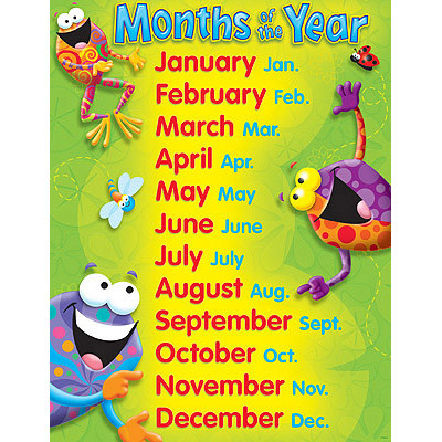 School Posters Fun Frogs Design Months Of The Year Chart Free Delivery