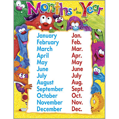 kids posters furry friends months of the year poster free delivery