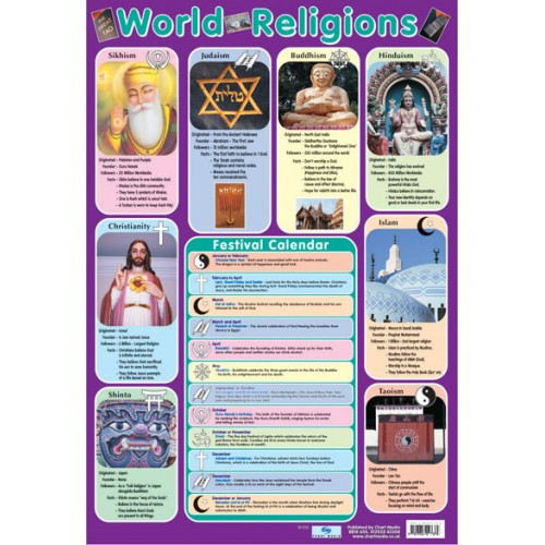 Educational Posters For Children World Religions And