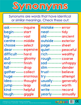 Educational School Posters | Synonyms Literacy Chart for the ...