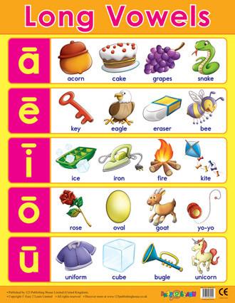 Literacy Long Vowels School Poster on Blending Sounds Worksheets