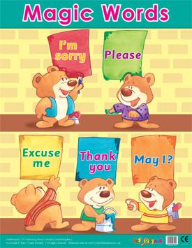 Polite Words Reading Poster on Preschool Weather
