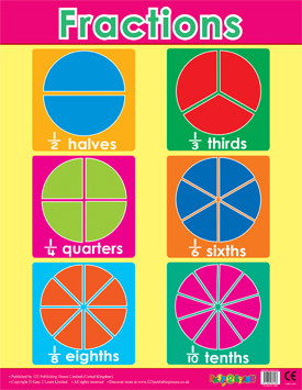 School Educational Posters Fractions Shapes Maths