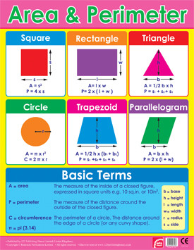 School Educational Posters Area And Perimeter Maths