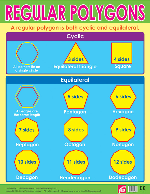 School posters regular polygons maths wall charts free delivery uk eu for How do you find the exterior angles of a polygon