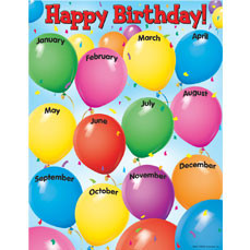 school posters and charts happy birthday balloons for teachers