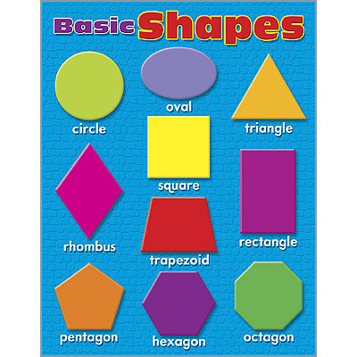 School Posters Basic Shapes Maths Chart Free Delivery