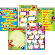 Frogtastic Classroom Poster Set