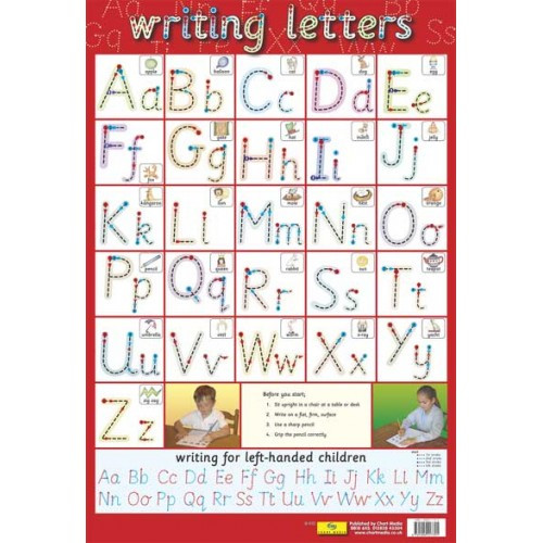 Educational Posters Early Years Writing Letters Guide