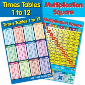 School Posters | 2-in-1 Times Tables and Multiplication Square Poster