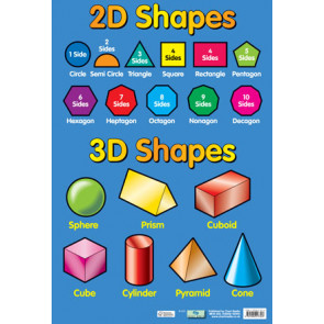 School Educational Posters | 2D and 3D Shapes Chart Poster