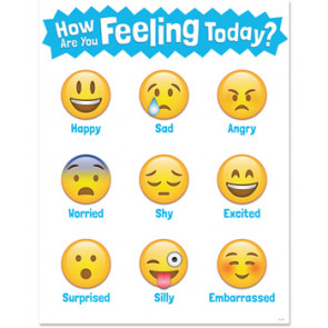 Posters | How Are You Feeling Today? Emoji Emotions Poster.