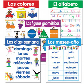 MFL Posters | Spanish Basic Skills 5-Chart Pack