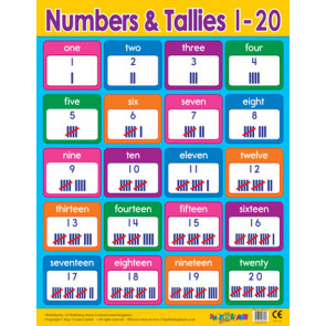 School Posters | Numbers and Tallies Reference Chart