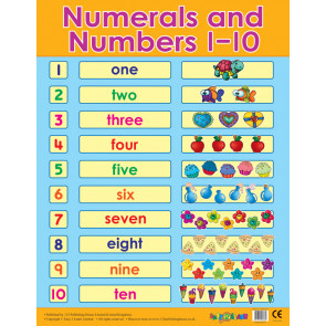 Wall Charts | Numerals and Numbers 1-10 Early Learning Educational Maths Posters