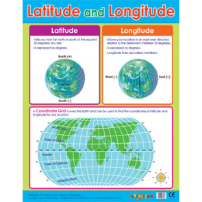 Educational School Posters | Latitude and Longitude Learning Chart