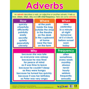 School Posters | Adverbs Literacy Reference Wall Charts