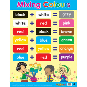 Teacher Classroom Posters | Color Mixing Reference Poster