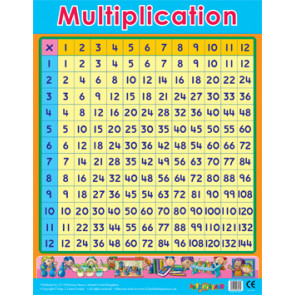Wall Chart | Times Tables / Multiplication Reference Maths Posters