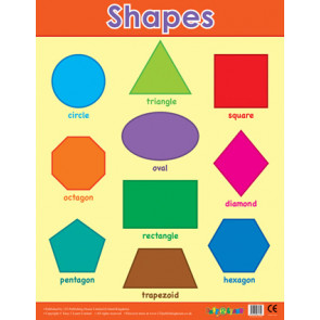 School Posters | Basic Shapes Maths Wall Charts