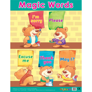 Teacher Classroom Posters   PSHE Behaviour Reference Poster
