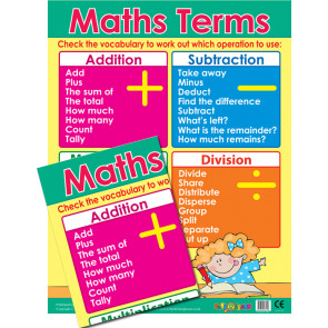 School Posters | Maths Vocabulary and Terms Chart