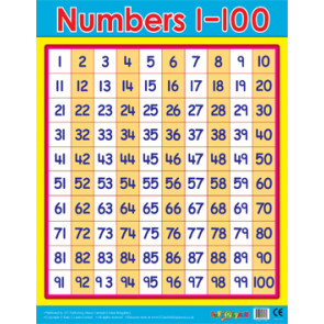Maths Posters | Number Grid 1-100 School Poster