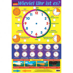 School Educational Posters | German Telling Time for Classroom Displays