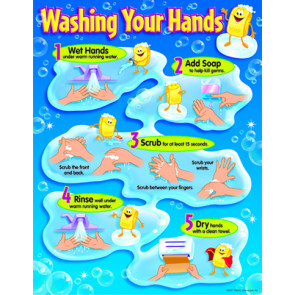 Wash Your Hands School Hygiene Poster