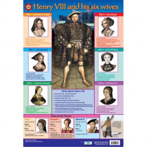 School Educational Posters | King of England Henry VIII Chart Poster