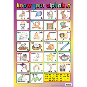 Teacher Classroom Posters | Know Your Alphabet Information Chart