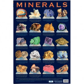 School Educational Posters | Identify Minerals Chart Poster