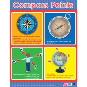 Educational Posters | Compass Points Wall Charts