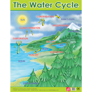 Educational Classroom Posters | The Water Cycle Learning Chart