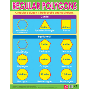 School Posters | Regular Polygons Maths Wall Charts