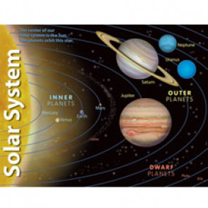 Educational Posters | Solar System Planets