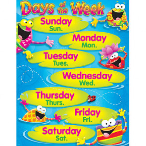 Educational Posters | Days of the Week, Fun Frogs Design