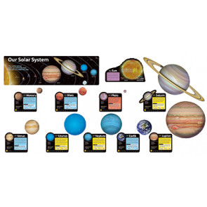Wall Charts and Posters | Solar System