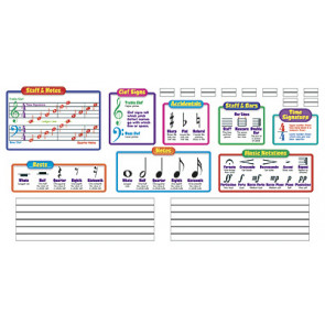 Children's Wall Charts and Posters   Music Symbols