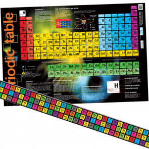 Classroom Display | Periodic Table Display Poster and Border Set