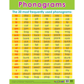 School Posters | Phonograms Literacy Reference Wall Chart
