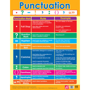 Educational Posters | Punctuation Wall Chart for School Classroom Displays