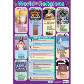 School Educational Posters | World Religions and Calendar Chart Poster