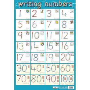School Educational Posters | Writing Numbers Maths Chart for Classroom Displays